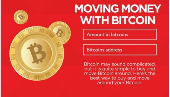 bitcoin transferir dinheiro
